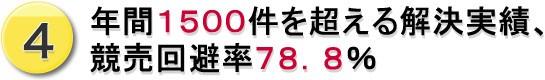 年間1500件を超える解決実績、競売回避率78.8%
